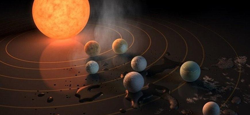 Солнечная система на столе