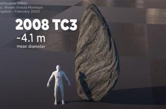 Сравнение размеров астероидов